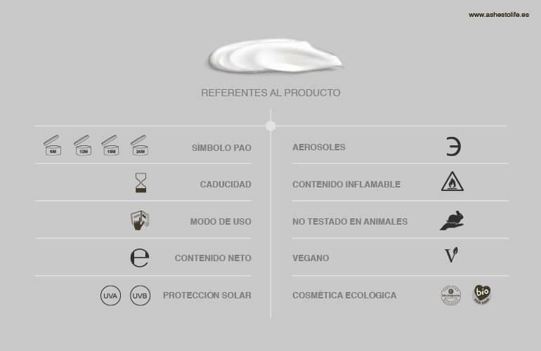 Significado de los iconos asociados al contenido de los productos cosméticos